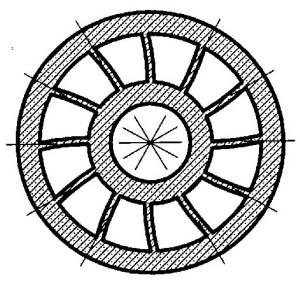 Ротор РВН