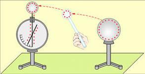 Обнаружение электрических зарядов