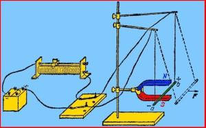 Подковообразный магнит и проводник