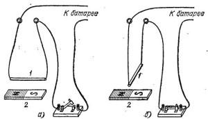 Проводник над магнитом