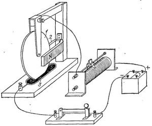 Вращение диска в магнитном поле