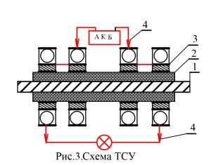 Схема ТСУ