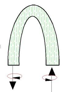 Движение жидкости в трубке