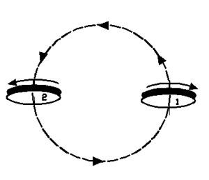 Движение диска по окружности