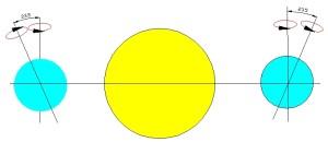 Изменяемый угол наклона Земной оси