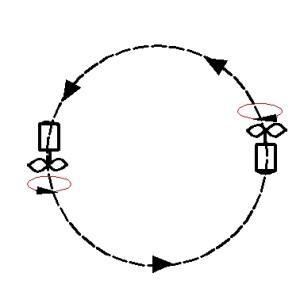Движение вентилятора по окружности
