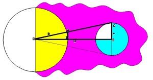 парадокс гравитации2